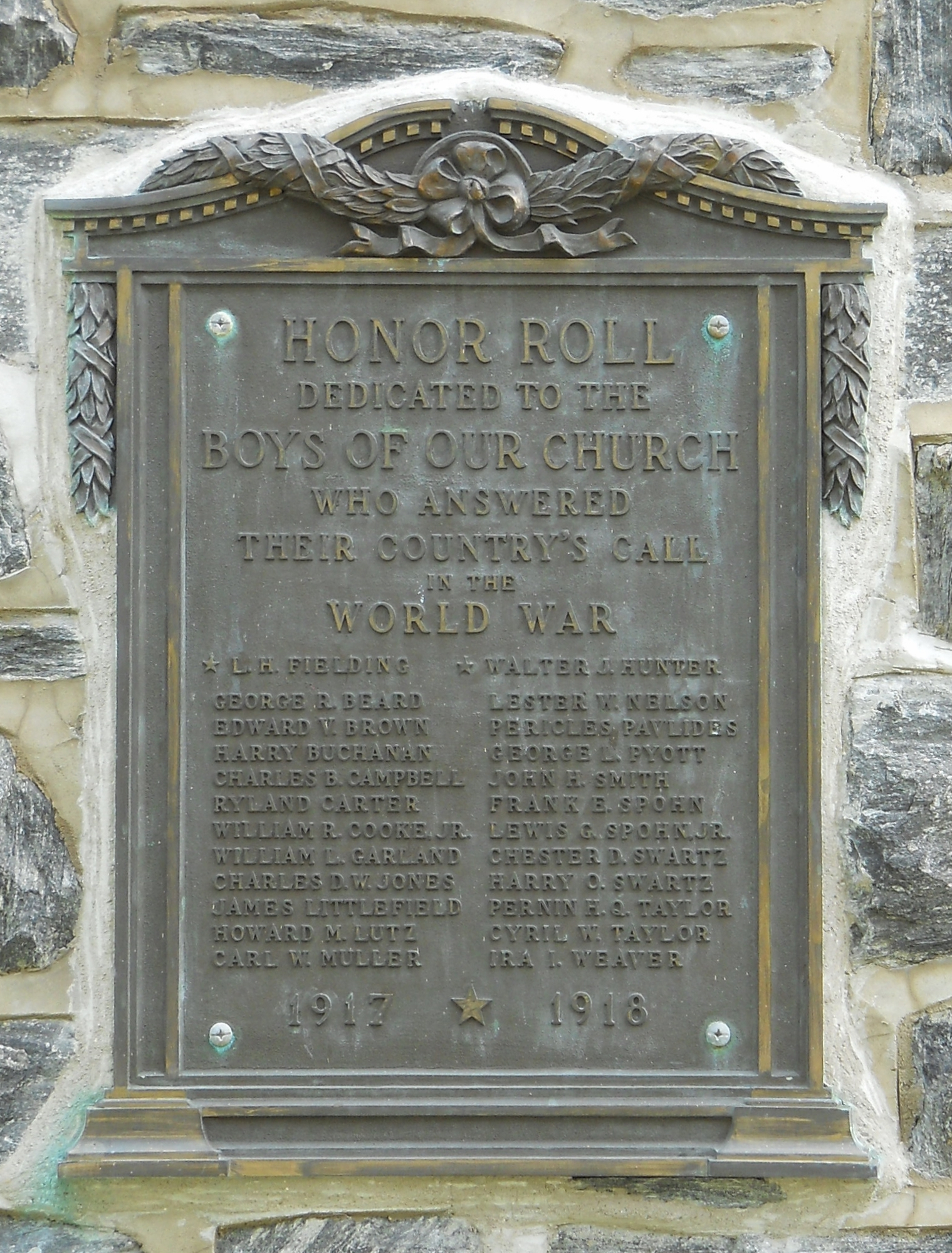 St. Andrew's United Methodist Church World War I Honor Roll (PA)