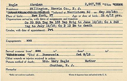 Passaic Township World War I Memorial (NJ)